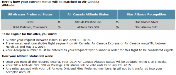 Air Canada Aeroplan US Airways Dividend Miles Status Match Requirements