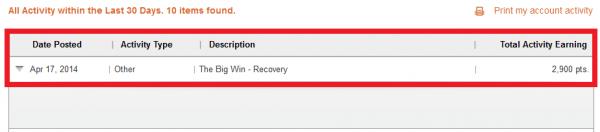 IHG Rewards Club Win Big Spring 2014 Recovery