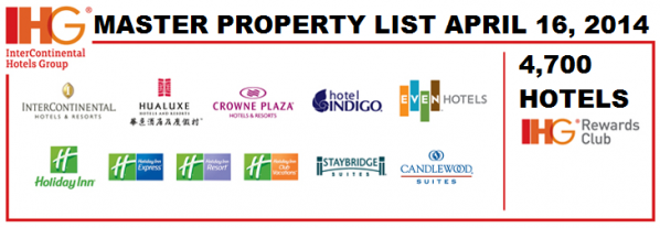 InterContinental Hotels Group (IHG Rewards Club) Master Property List April 16, 2014