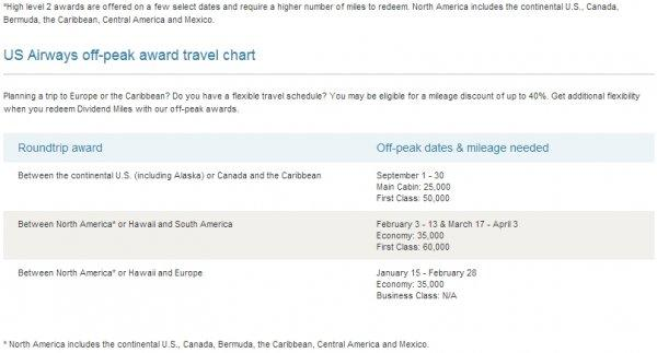 US Airways Dividend Miles Award Chart June 1 2014 3