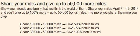US Airways Dividend Miles Share Miles Up To 100 Percent Bonus April 2014 Table