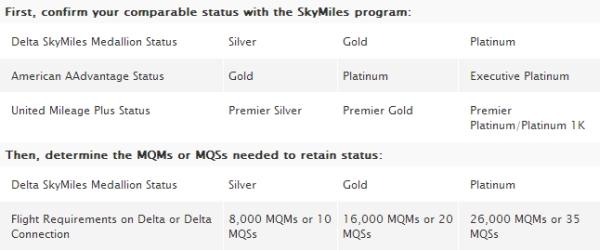 delta-status-match-requirements-jpg