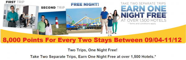 Choice Hotels Choice Privileges Fall 2014 Promotion