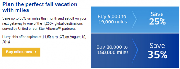 United MileagePlus Buy Miles August  2014 Campaign Discount Table