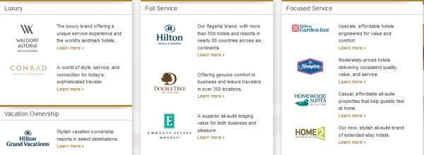 hilton-hhonors-brands