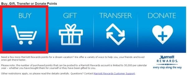 marriott-rewards-buy-points