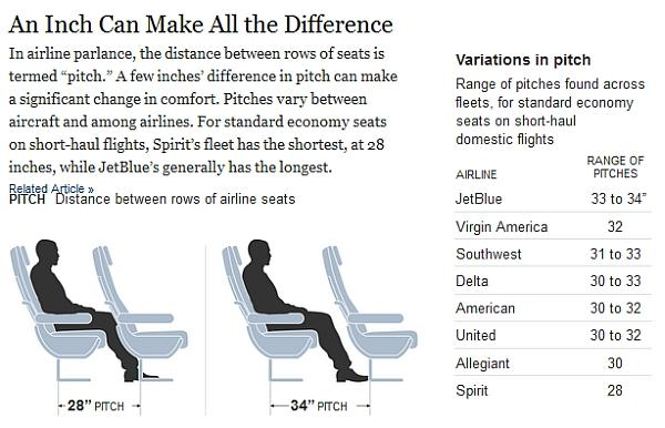 nytimes-seat-pitch