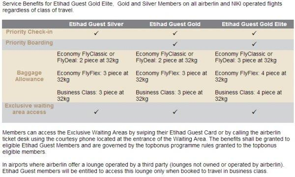 etihad-guest-gold-card-air-berlin