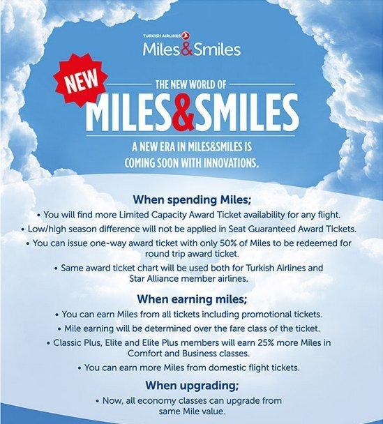 turkish-milessmiles-enhancements-email