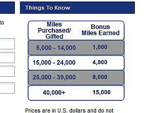 how to buy miles on american airlines