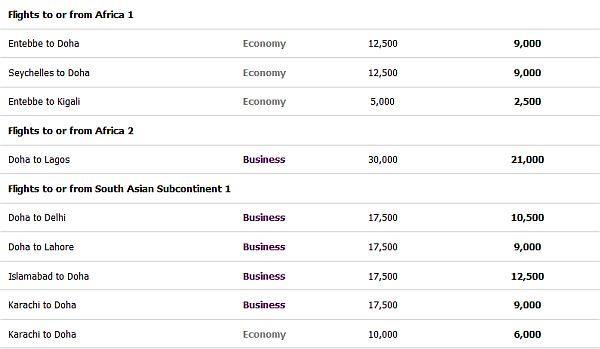 qatar-easy-deals-february-2013-2