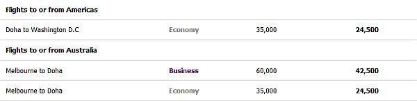 qatar-easy-deals-february-2013-7