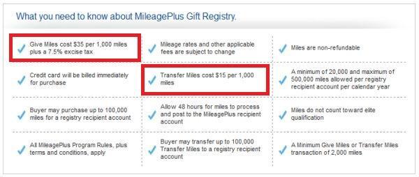 mileage-plus-gift-registry-prices