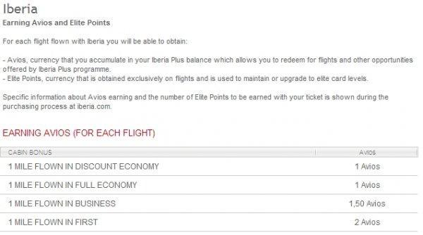 iberia-plus-earning-avios-international