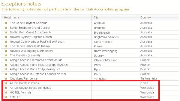 le-club-accorhotels-no-point-earnings
