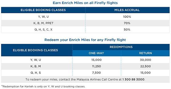 maylaysia-firefly-fare-class
