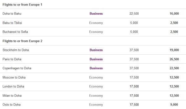 qatar-easy-deals-july-2013-5
