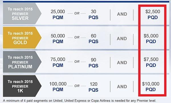 united-mileageplus-program-update-pqd