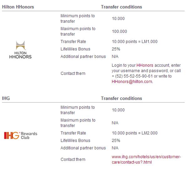 Avianca LifeMiles 25 Percent Partner Conversion Bonus June 2-30 2014 HH IHG