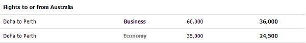 qatar-easy-deals-april-2013-5