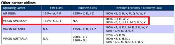 sq-vx-earning-chart