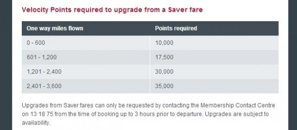 Virgin Velocity Domestic Upgrades From Saver Fares Chart