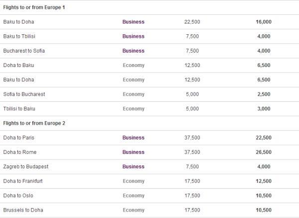 qatar-easy-deals-june-2013-4