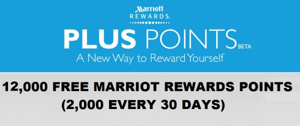 Marriott Rewards Plus Points U