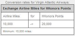 Hilton HHonors participating Airline Partners VS