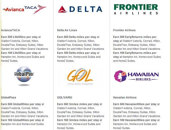 hilton-fixed-mile-partners-americas-2