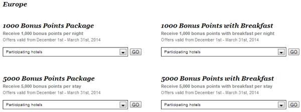 ihg-rewards-club-bonus-points-packages-europe-list