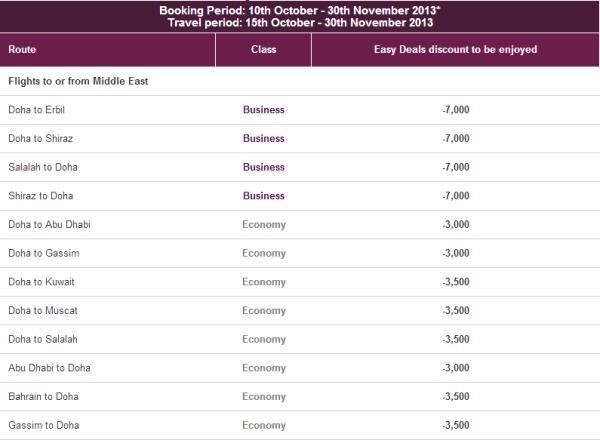 qatar-airways-october-november-2013-easy-deals-1