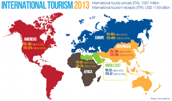UNWTO Tourism Highlights 2014 World