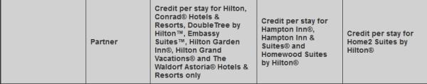 hilton-hhonors-virgin-atlantic-4th-quarter-offer-fixed-title