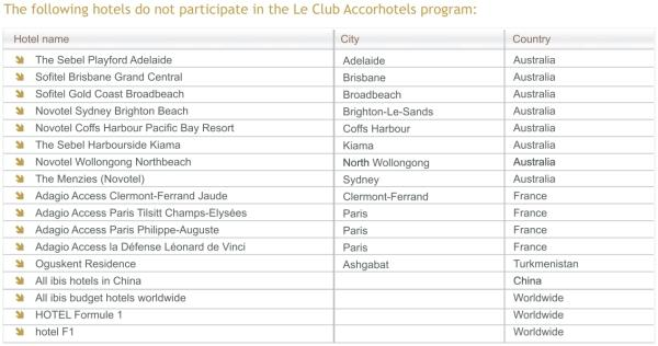 le-club-accorhotels-non-participating-properties