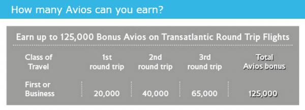 British Airways Executive Club United States Canada Transatlantic Business First Class Bonus Fall 2014 Table