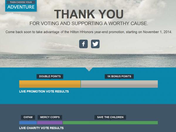Hilton HHonors Choose Your Reward Vote Count