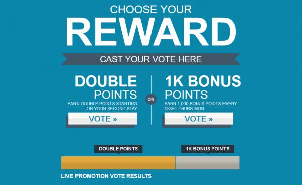 Hilton HHonors Choose Your Reward