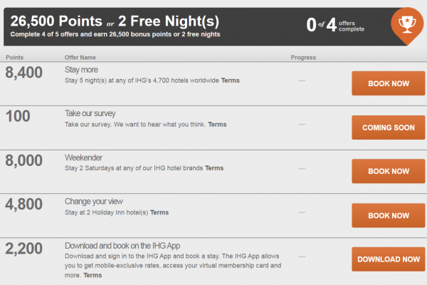 IHG Rewards Club Into The Nights Post No Status No Stays