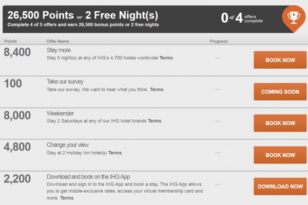 IHG Rewards Club Into The Nights Post No Status No Stays