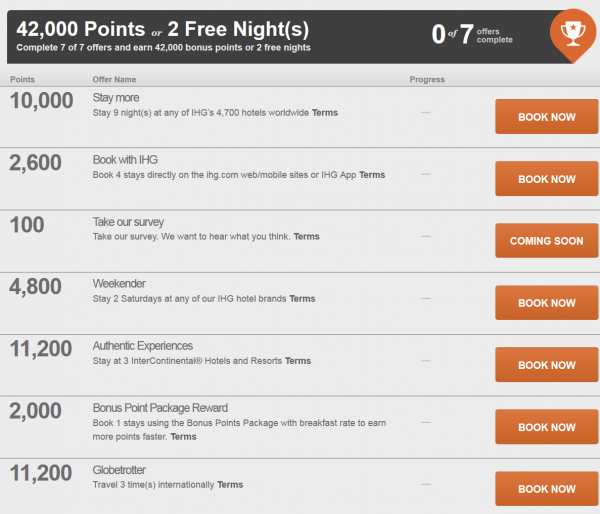 IHG Rewards Club Into The Nights Post RA 3 Nights