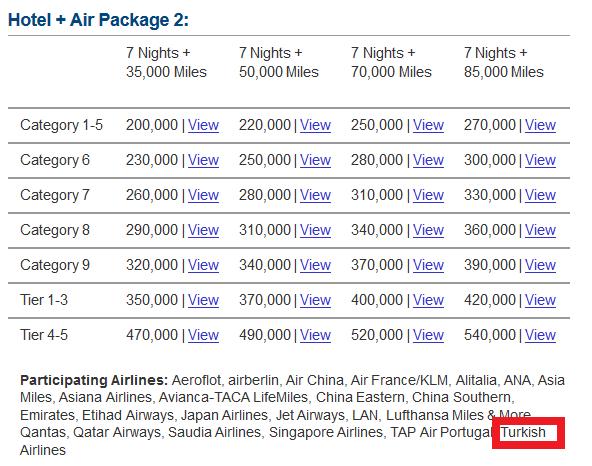 Marriott Rewards Turkish Airlines Conversion Travel Package