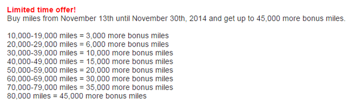 US Airways Buy Dividend Miles Offer November 2014 Bonus Amount
