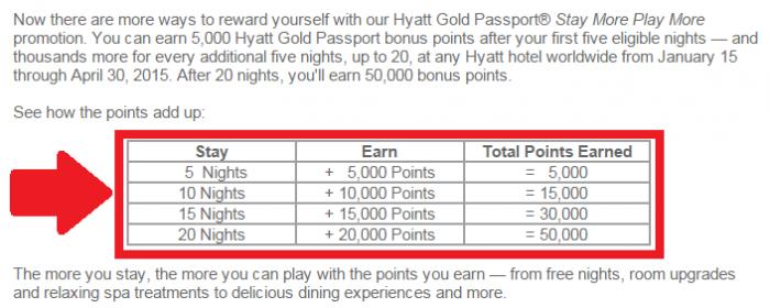 Hyatt Gold Passport Stay More Play More Platinum No Stays