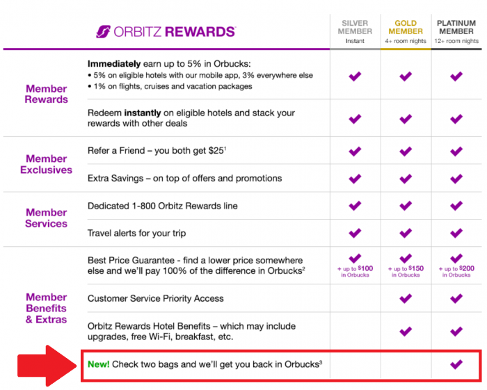Orbitz Rewards Platinum Benefit