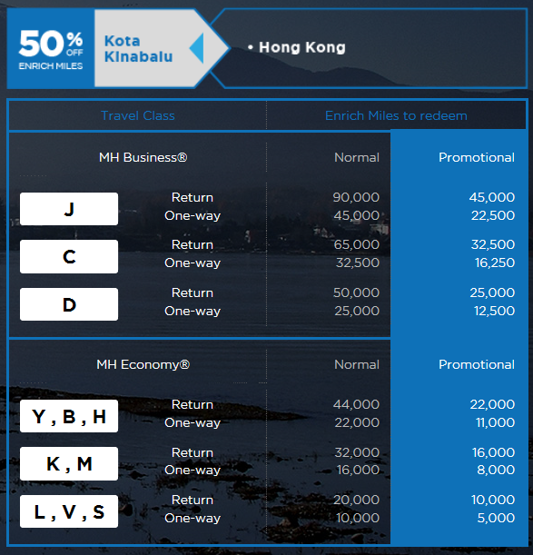 Malaysia Airlines Enrich 50 Percent Off March 2015 China Taiwan Japan 4