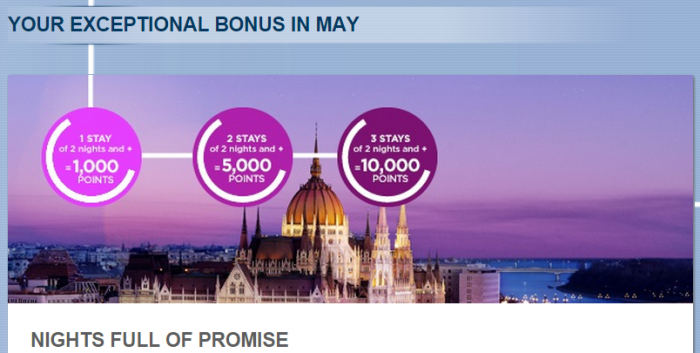 Le Club Accorhotels 10,000 Bonus Points Offer May 4 August 31 2015