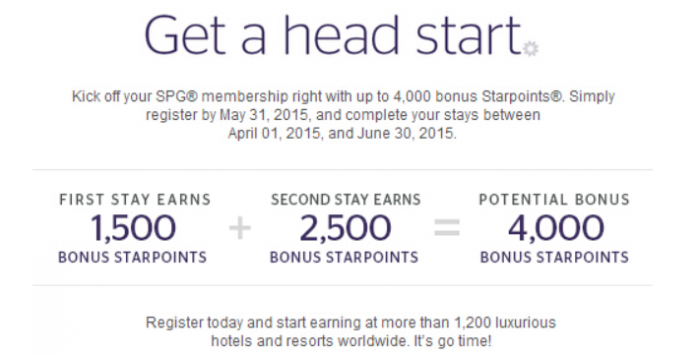 SPG Select Member Exclusive 6 Bonus Starpoints