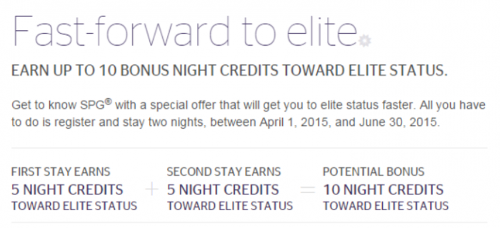 SPG Select Member Exclusive 6 Elite Qualifying Nights