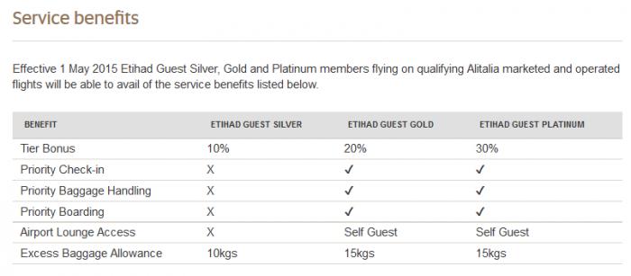 Ethad Airways Guest Benefits On Alitalia Flights